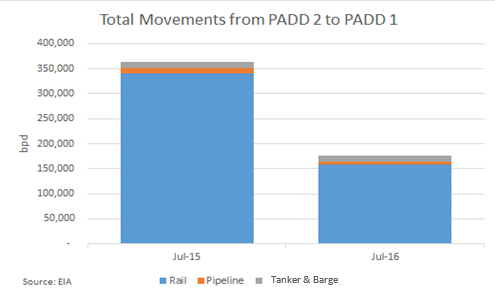 total-movements