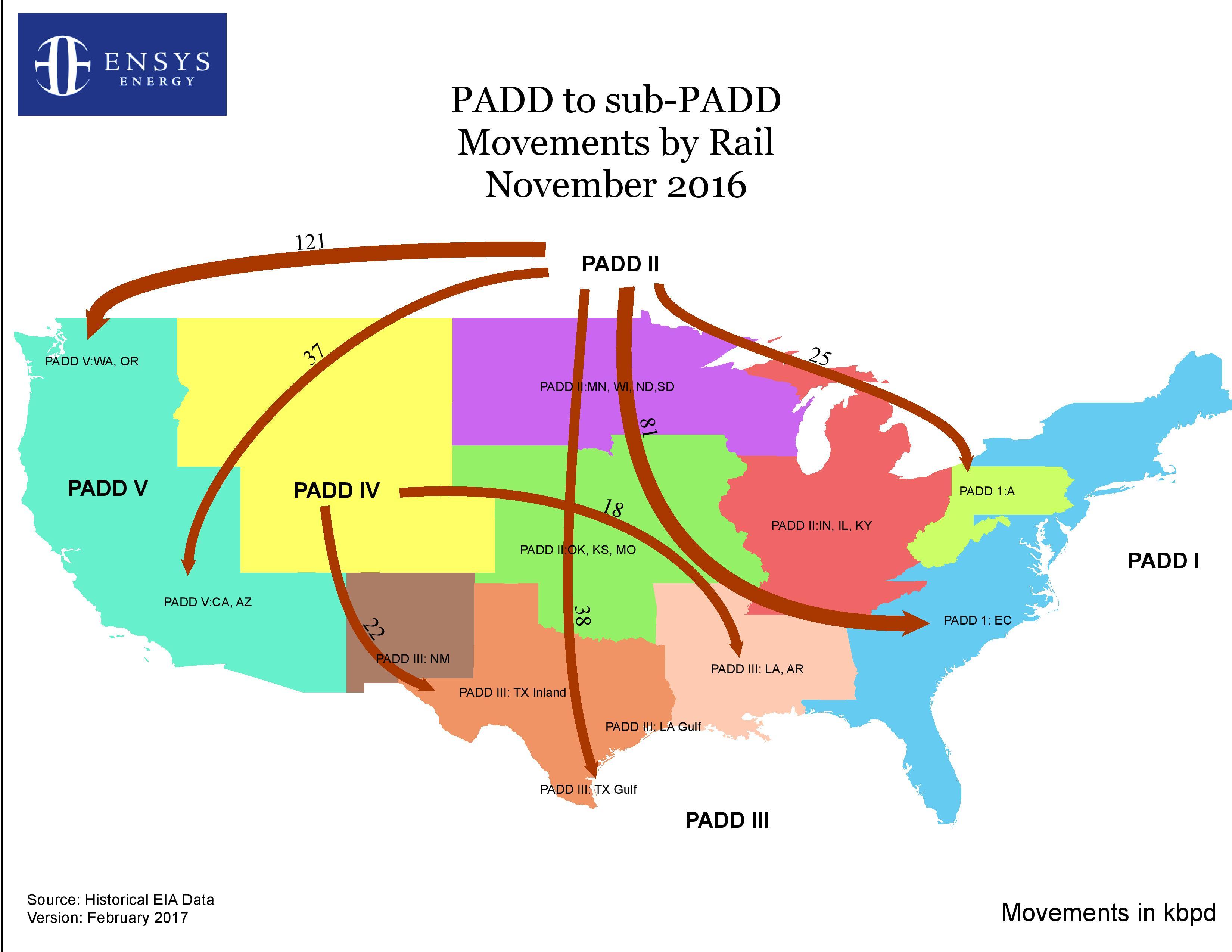 PADD-SUBPADD_Nov2016_Rail-page-001