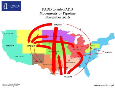 PADD-SUBPADD_Nov2016_Pipeline